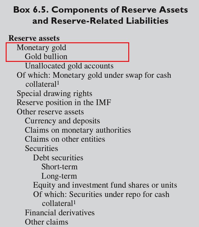 5ea832688bfa99e8ffbf7049_IMF reserve assets gold .png