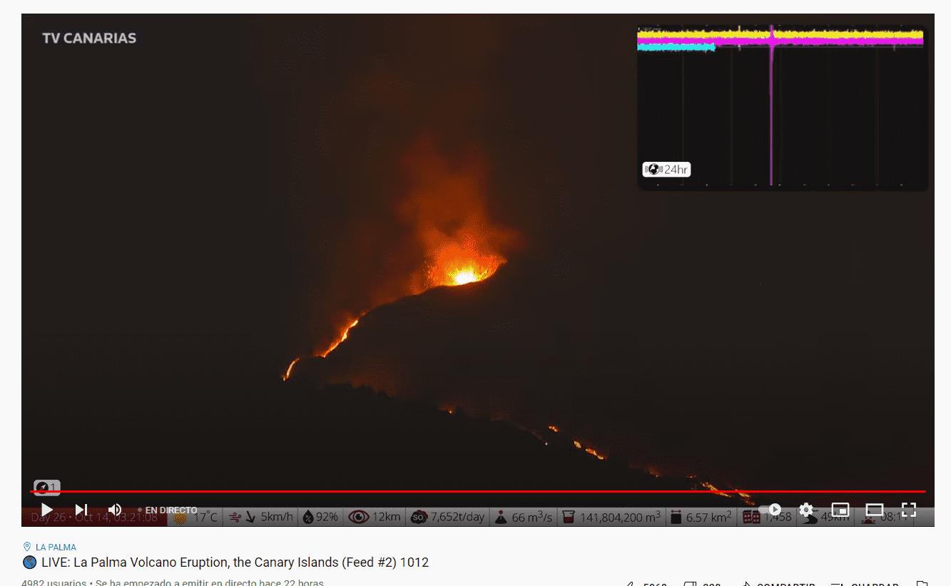 _LIVE_La_Palma_Volcano_Eruption,_the_Canary_Islands_(Feed_2)_1012_-_YouTube_-_2021-10-14_04.23...png