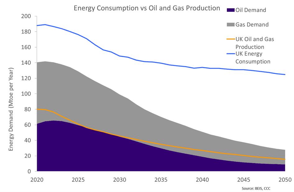 Consumption_vs_Production_7.png