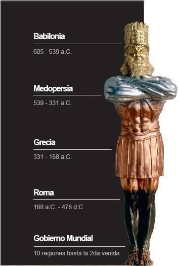 Estatua de Nabucodonosor.jpg