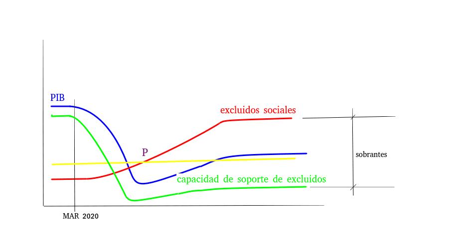 excluidos.png