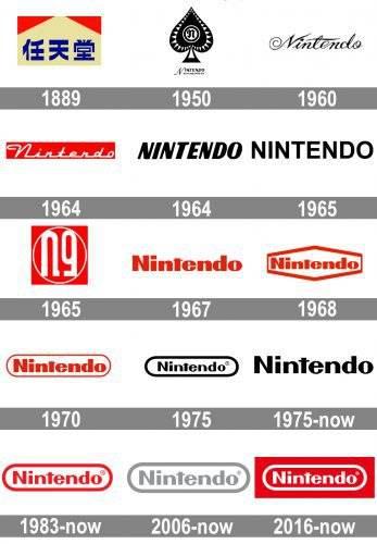 Nintendo-Logo-history-347x500.jpg